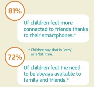 Net Children Go Mobile: Risks and opportunities