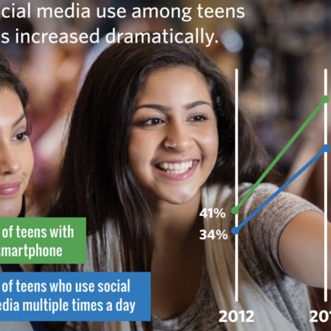 adolescenti-e-social-media