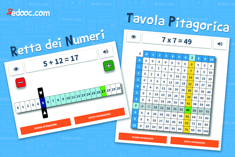La retta dei numeri e la tavola pitagorica esercizi for Numero dei deputati e dei senatori